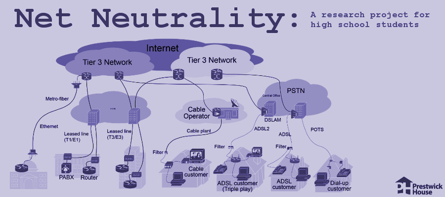 Free Lesson: Net Neutrality research project and argument essay