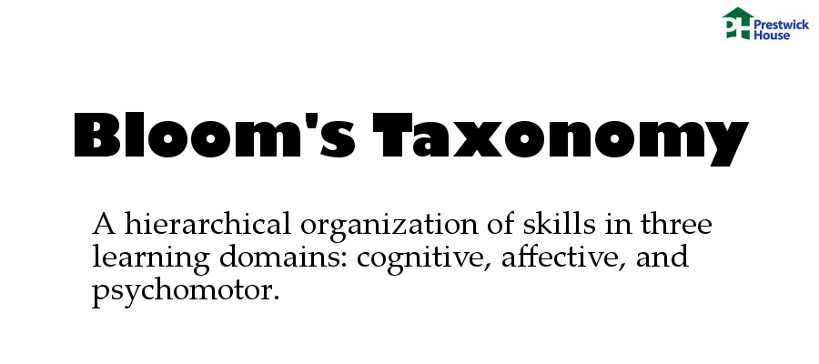 Bloom's Taxonomy: A hierarchical organization of skills in three learning domains: cognitive, affective, and psychomotor.