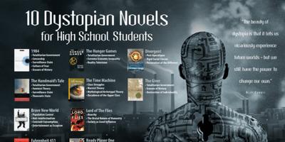 Top Ten Dystopian Novels For High School Students Prestwick House