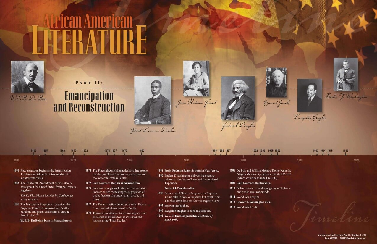 African American Literature - Part II Free Poster