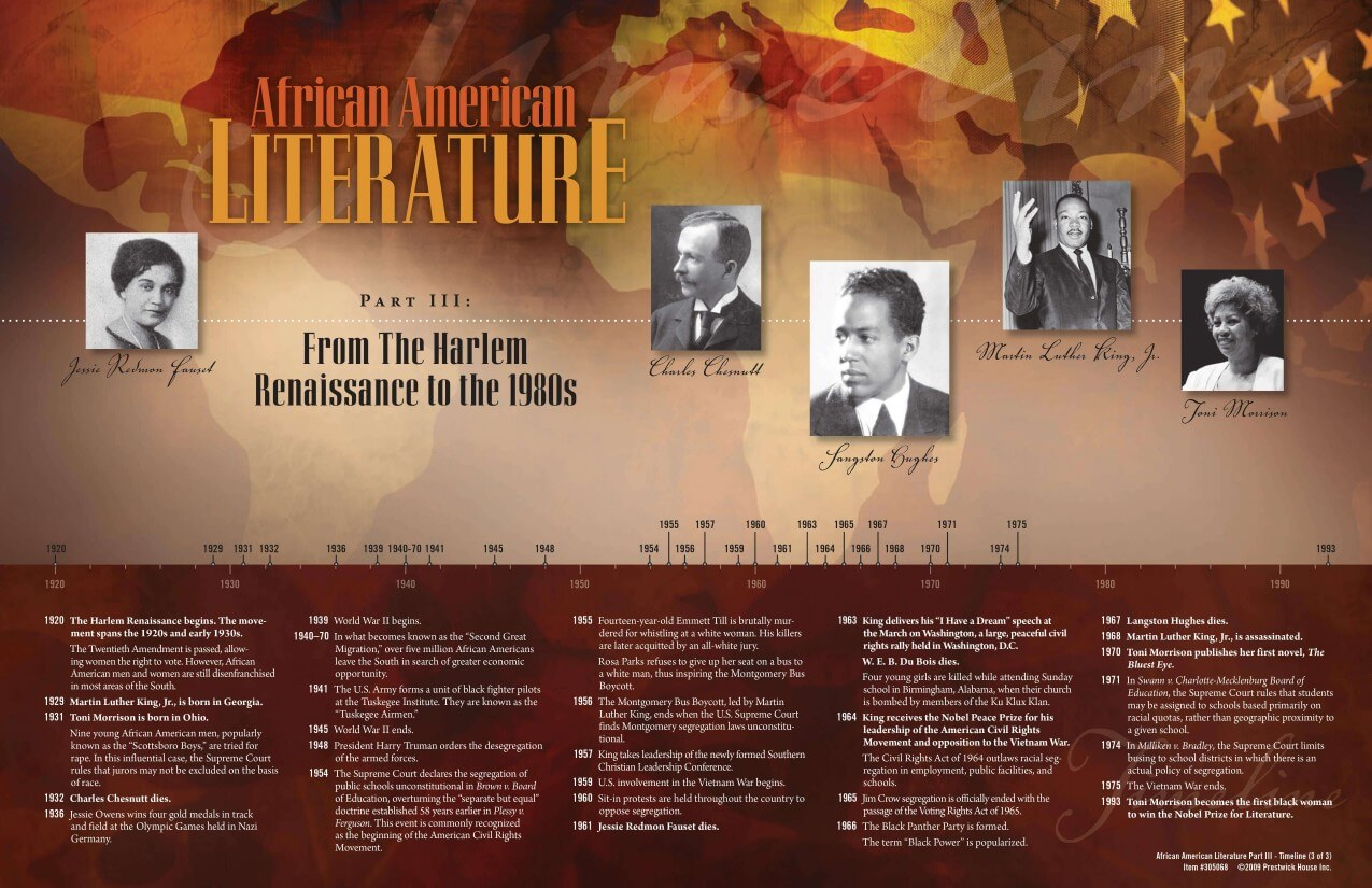 African American Literature - Part III Free Poster