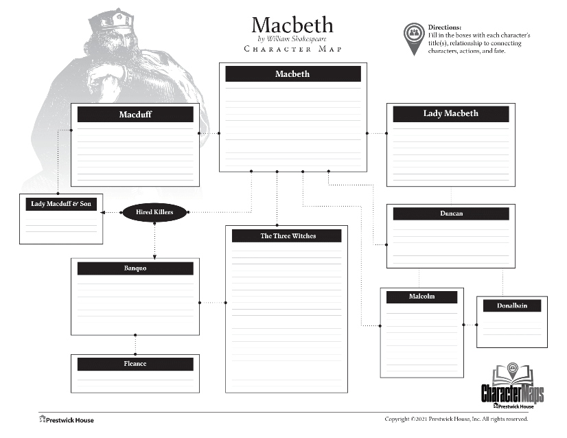Macbeth Free Character Map