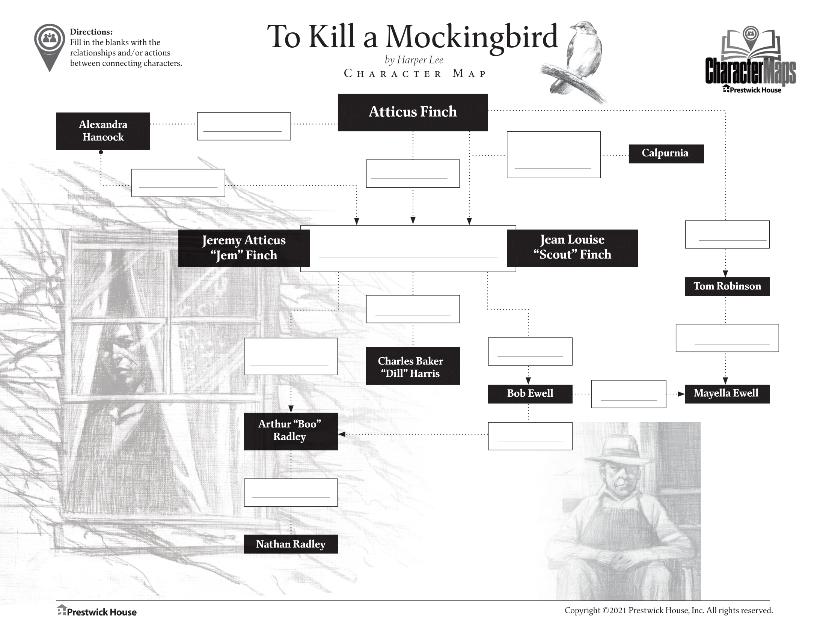 To Kill a Mockingbird Free Character Map