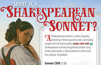Shakespearean Sonnet Poster