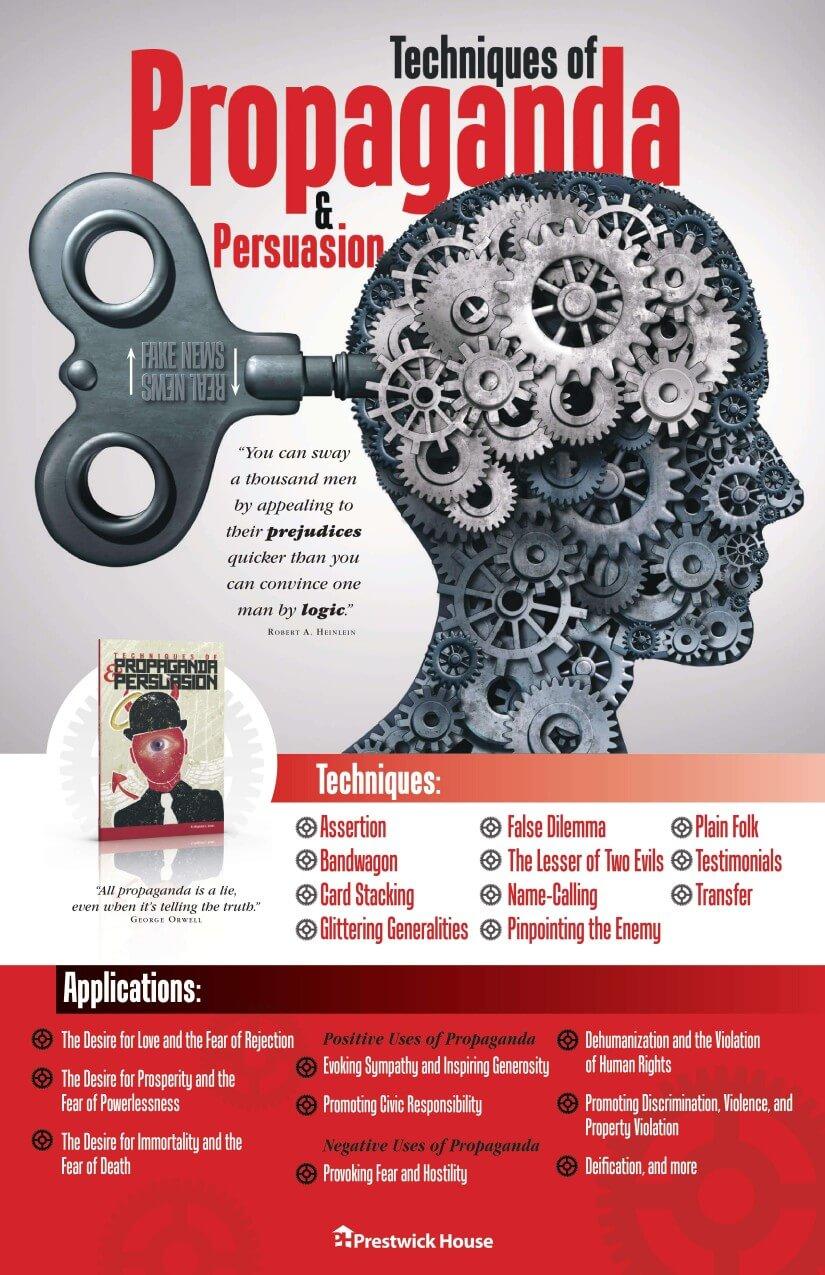 Techniques of Propaganda & Persuasion Poster